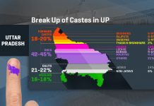 Caste Politics in Uttar pradesh